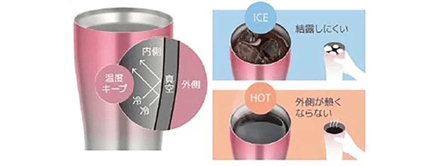 真空断熱構造により飲み頃の温度をキープ。冷たい飲み物は結露しにくく、熱い飲み物を入れても外側が熱くならない。